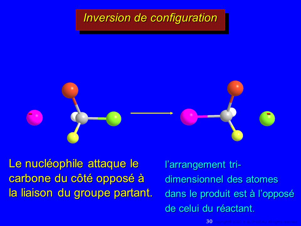 Inversion de configuration