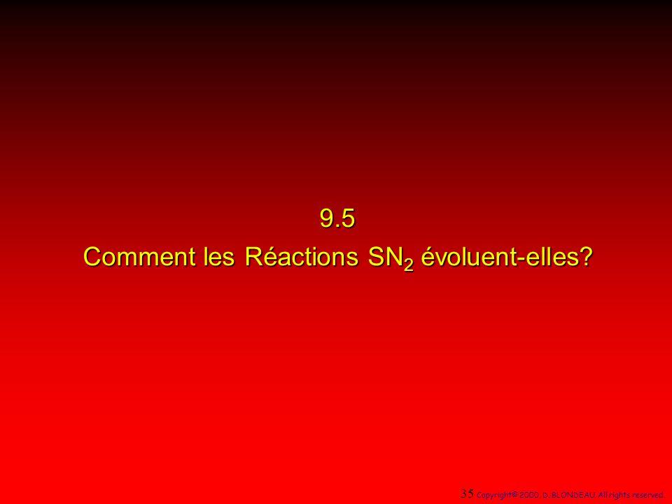 9.5 Comment les Réactions SN2 évoluent-elles