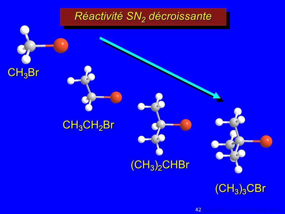 Réactivité SN2 décroissante