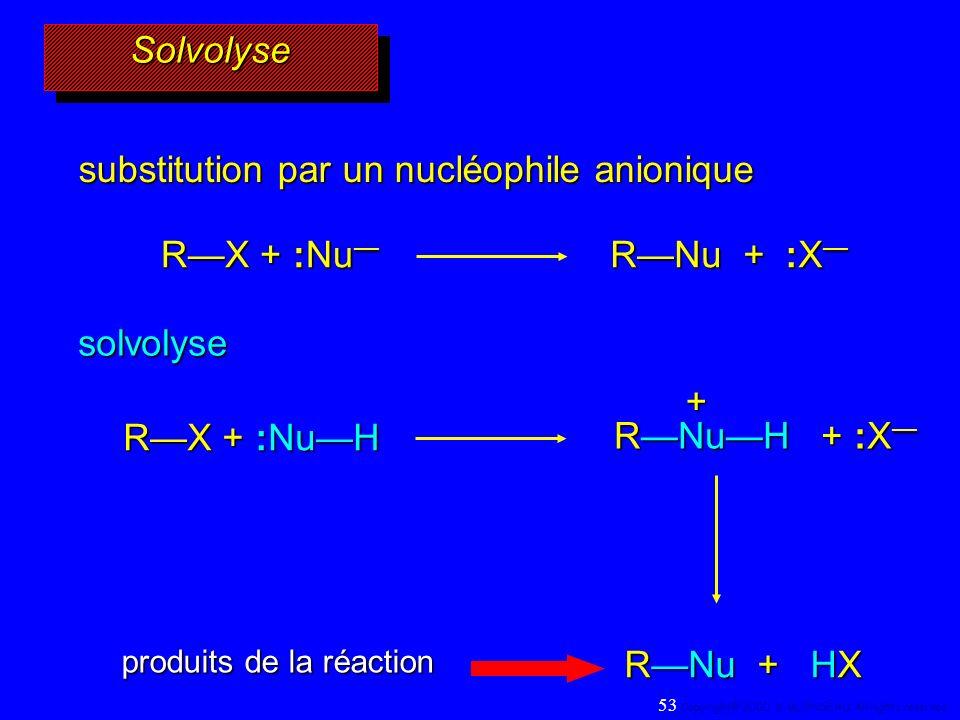 substitution par un nucléophile anionique