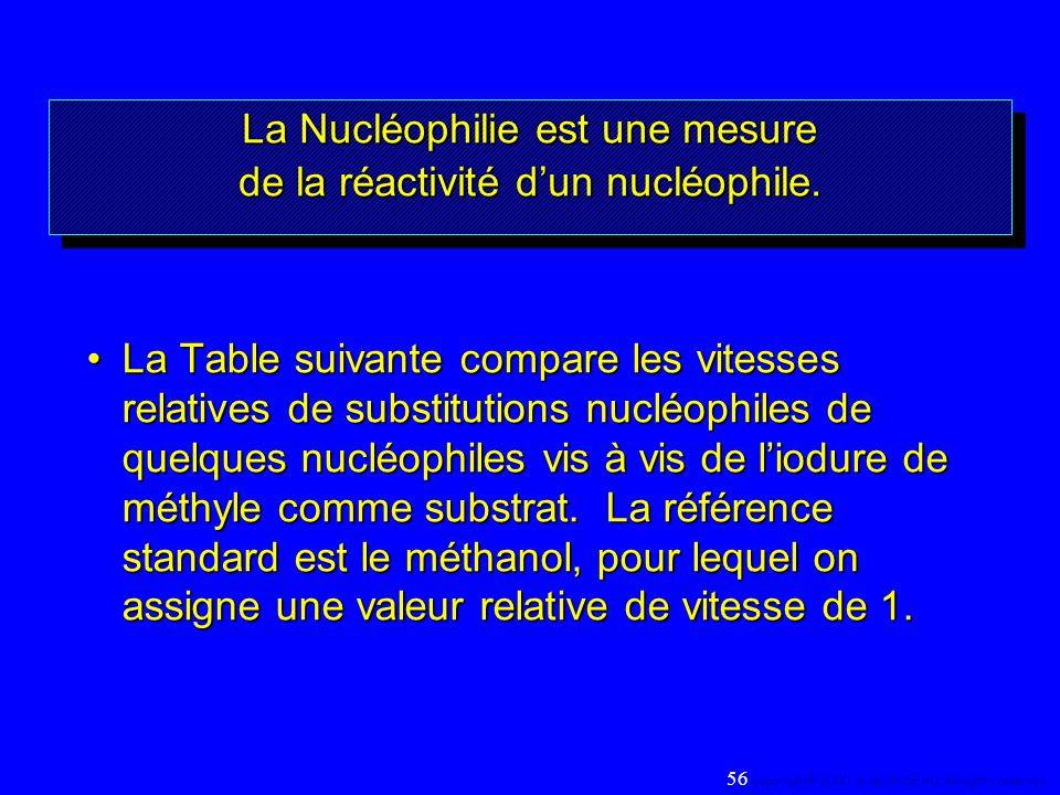 La Nucléophilie est une mesure de la réactivité d'un nucléophile.