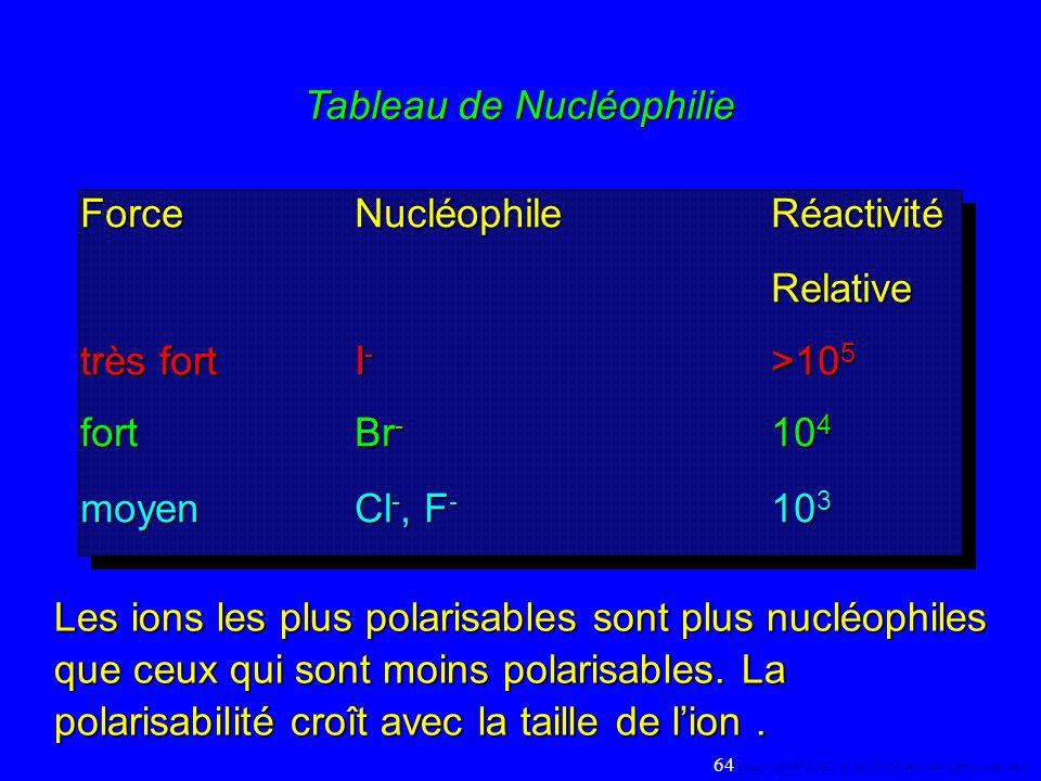 Tableau de Nucléophilie