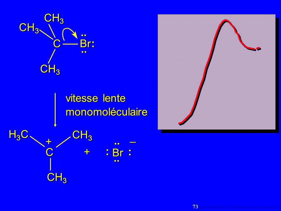 C CH3 Br .. : vitesse lente monomoléculaire C H3C CH3 + Br – .. : + 16
