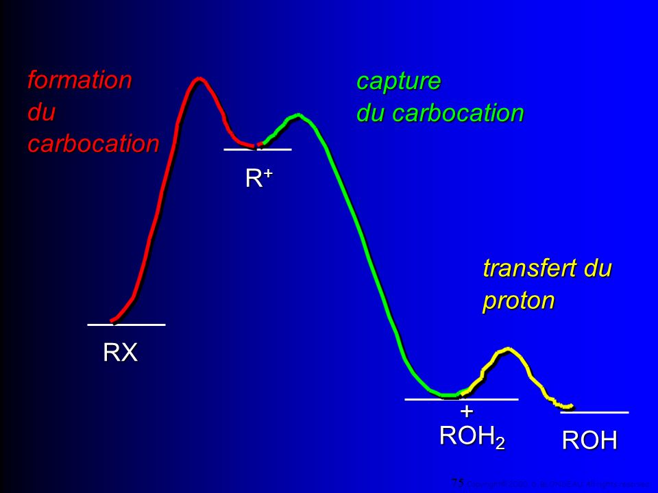 formation capture du du carbocation carbocation R+ transfert du proton