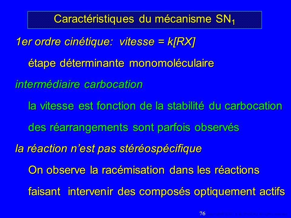 Caractéristiques du mécanisme SN1