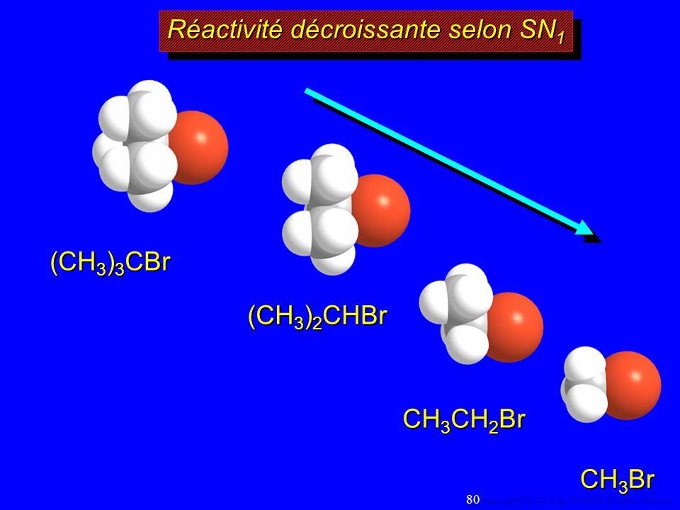Réactivité décroissante selon SN1