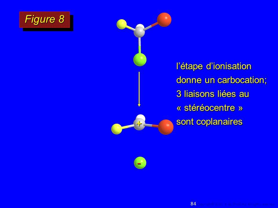 Figure 8 + - l'étape d'ionisation donne un carbocation;