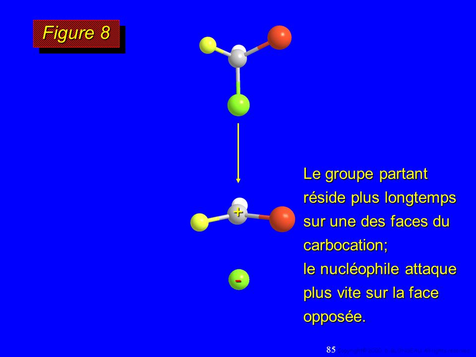 Figure 8 + - Le groupe partant réside plus longtemps