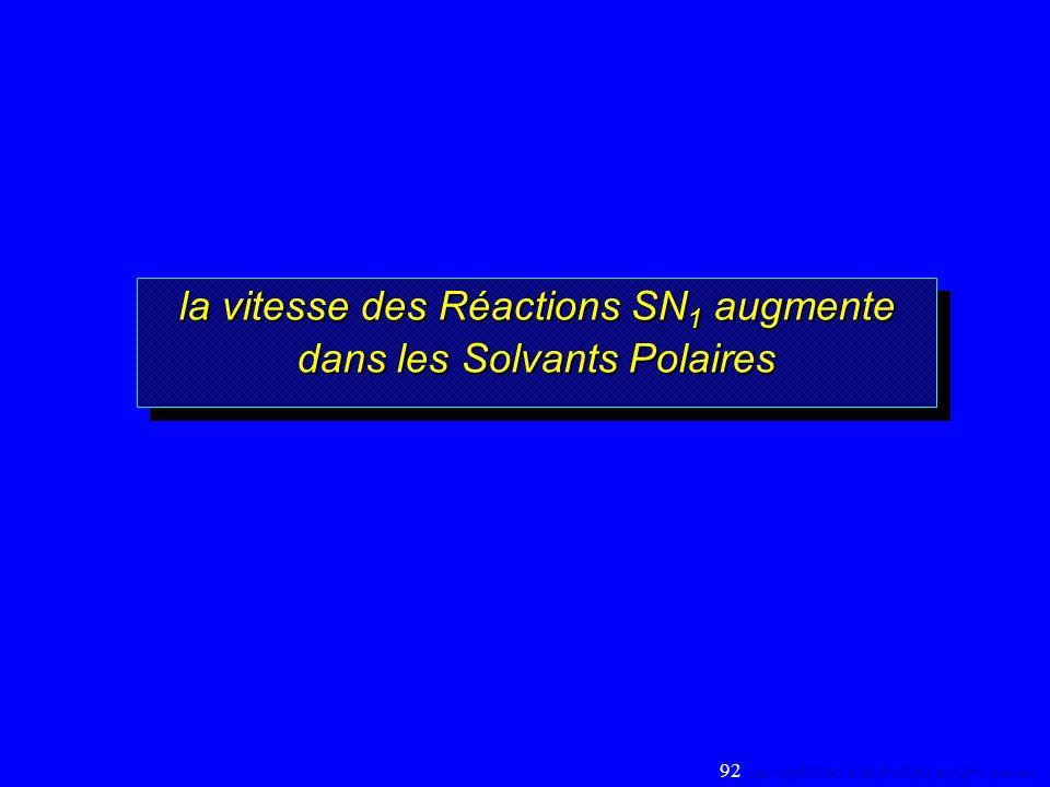 la vitesse des Réactions SN1 augmente dans les Solvants Polaires