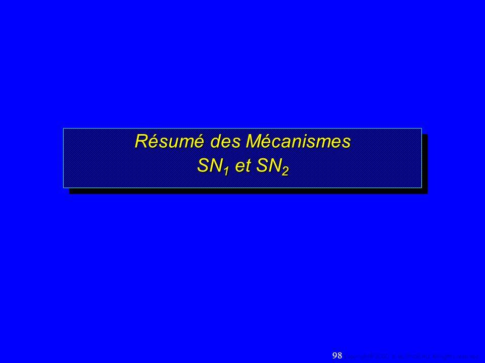 Résumé des Mécanismes SN1 et SN2