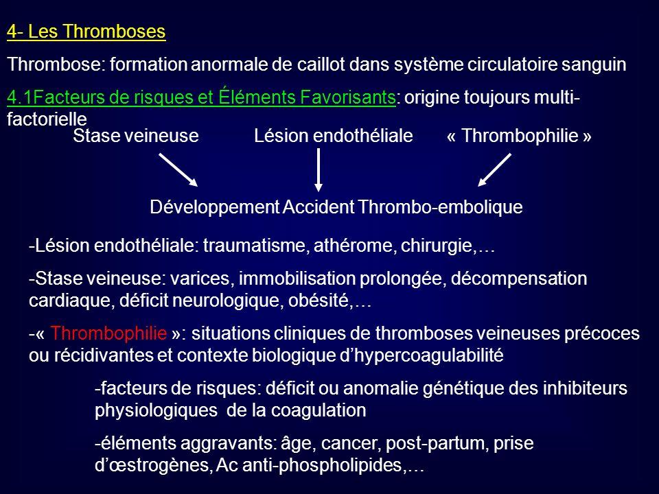 4- Les Thromboses Thrombose: formation anormale de caillot dans système circulatoire sanguin.