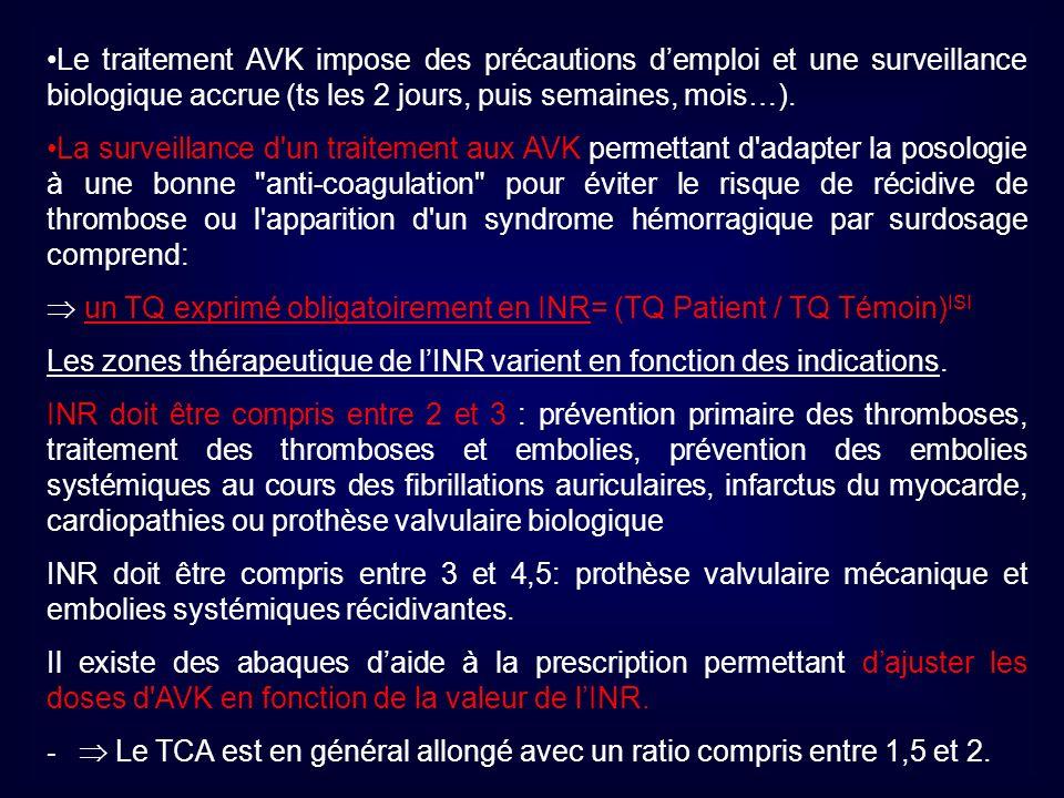 Le traitement AVK impose des précautions d'emploi et une surveillance biologique accrue (ts les 2 jours, puis semaines, mois…).