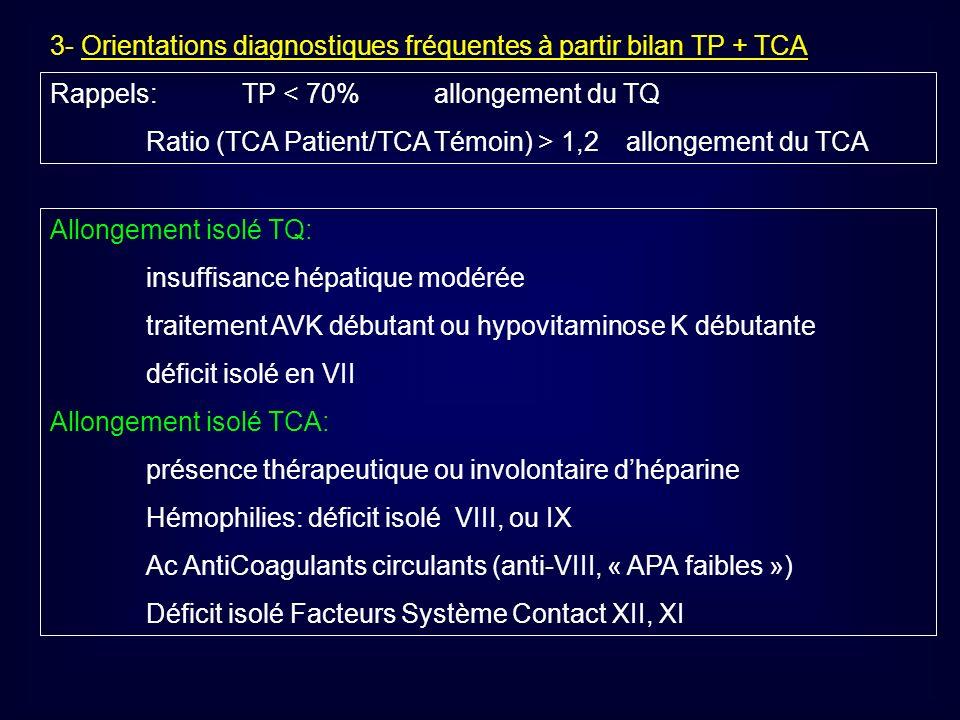 3- Orientations diagnostiques fréquentes à partir bilan TP + TCA
