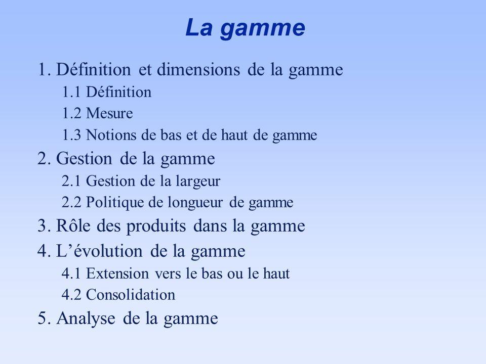 La gamme 1. Définition et dimensions de la gamme