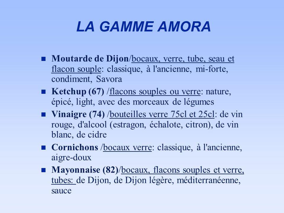 LA GAMME AMORAMoutarde de Dijon/bocaux, verre, tube, seau et flacon souple: classique, à l ancienne, mi-forte, condiment, Savora.
