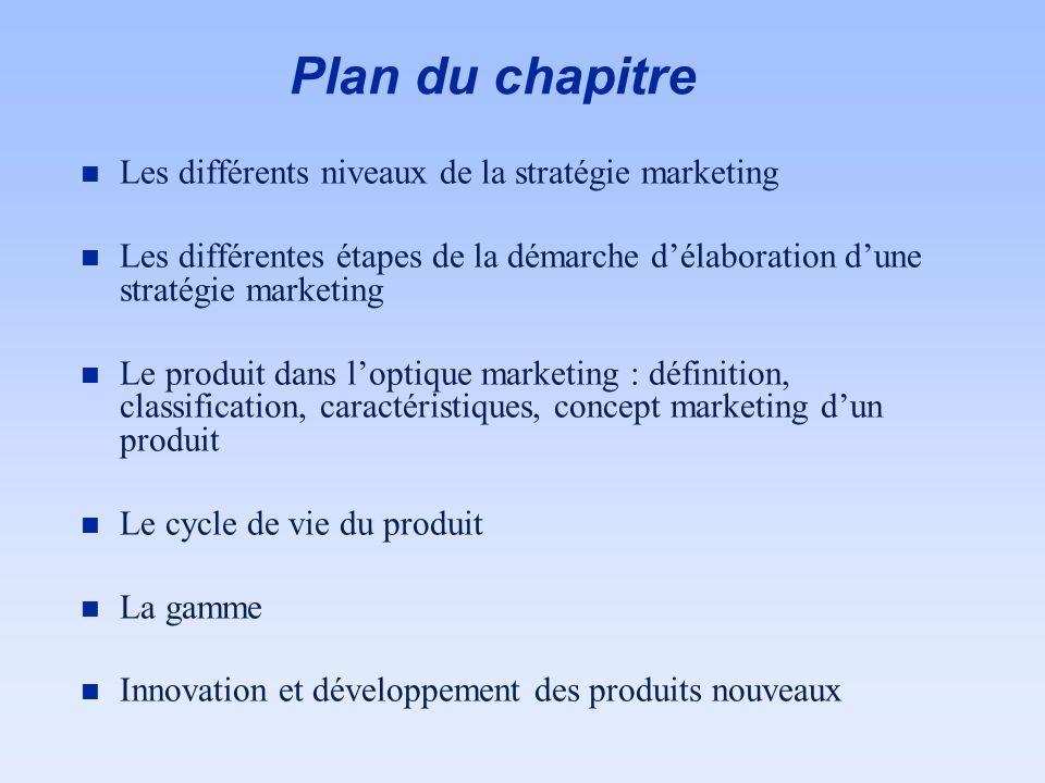 Plan du chapitre Les différents niveaux de la stratégie marketing