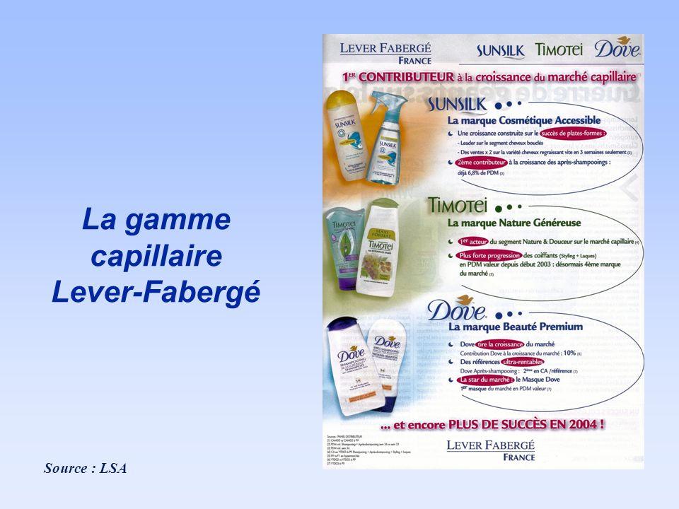 La gamme capillaire Lever-Fabergé