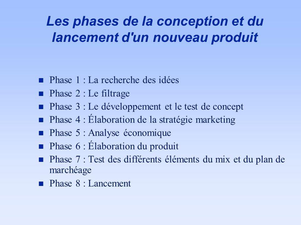 Les phases de la conception et du lancement d un nouveau produit