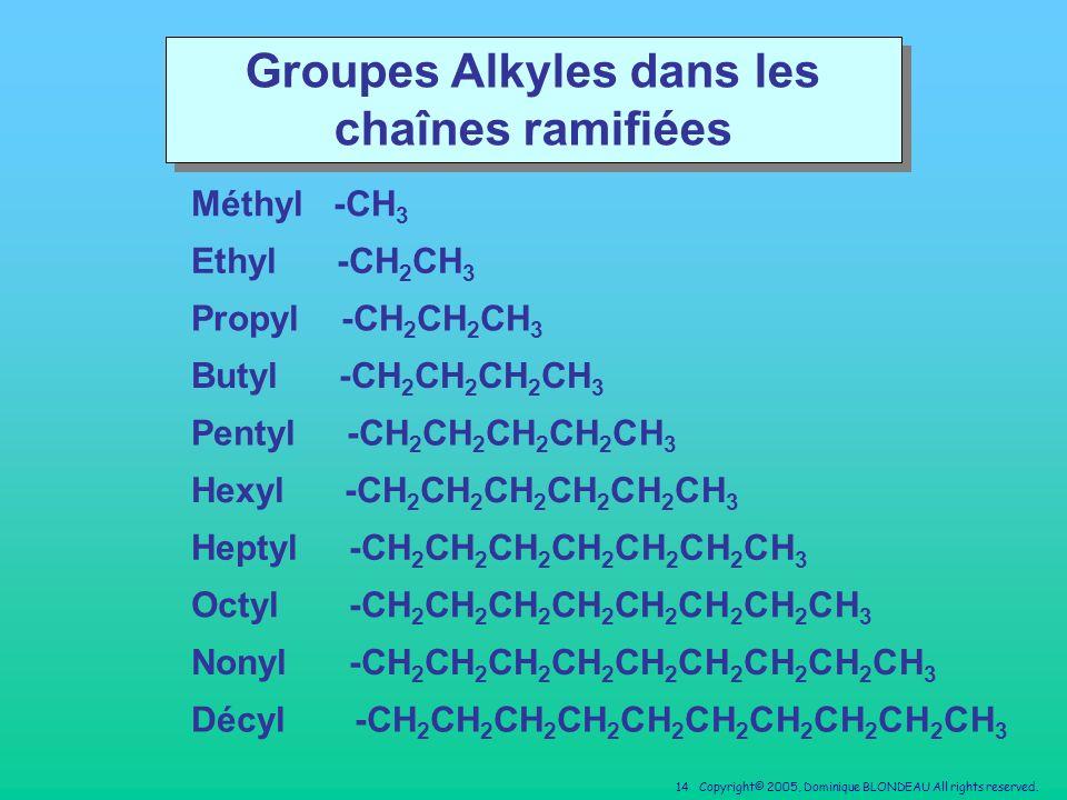 Groupes Alkyles dans les chaînes ramifiées