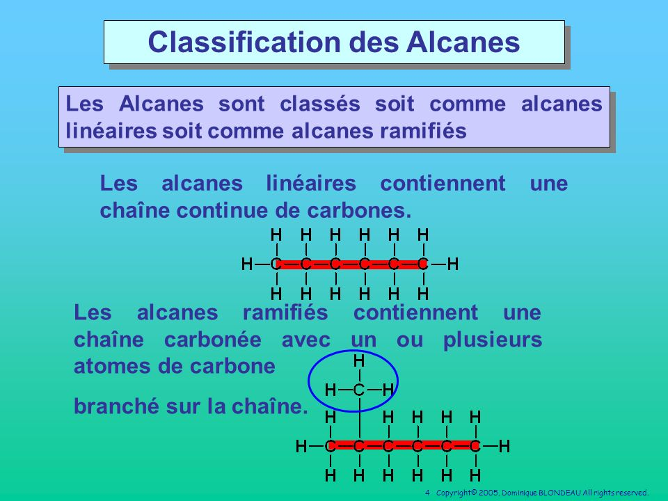 Classification des Alcanes