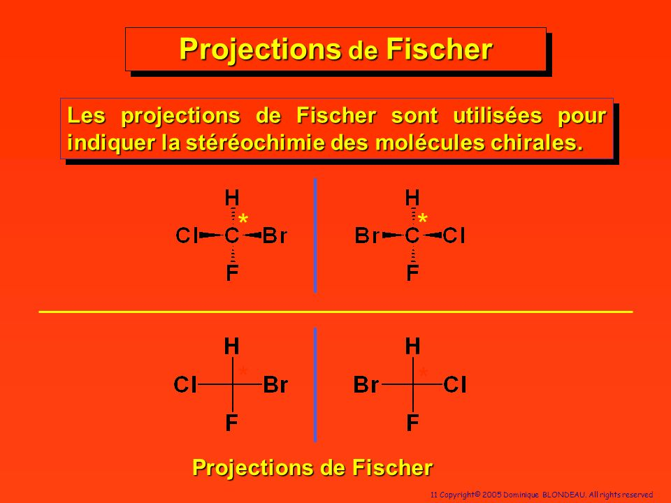 Projections de Fischer Projections de Fischer
