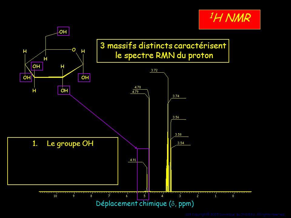 1H NMR 3 massifs distincts caractérisent le spectre RMN du proton