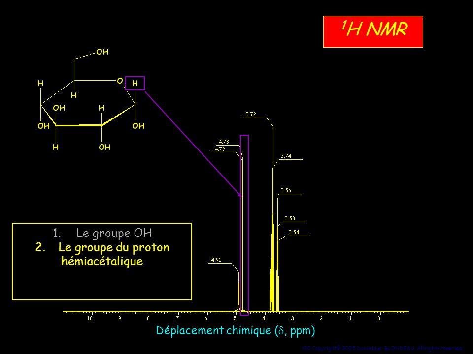 3. Les protons du cycle et CH2