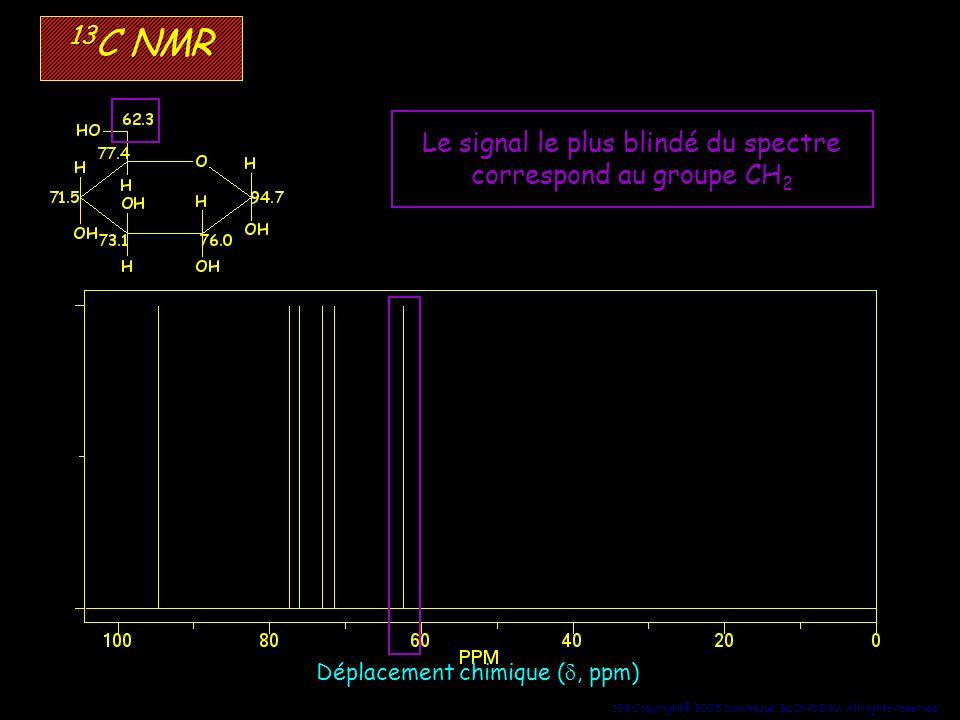 13C NMR Le signal le plus blindé du spectre correspond au groupe CH2