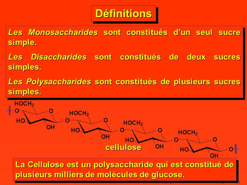 Définitions Les Monosaccharides sont constitués d'un seul sucre simple. Les Disaccharides sont constitués de deux sucres simples.