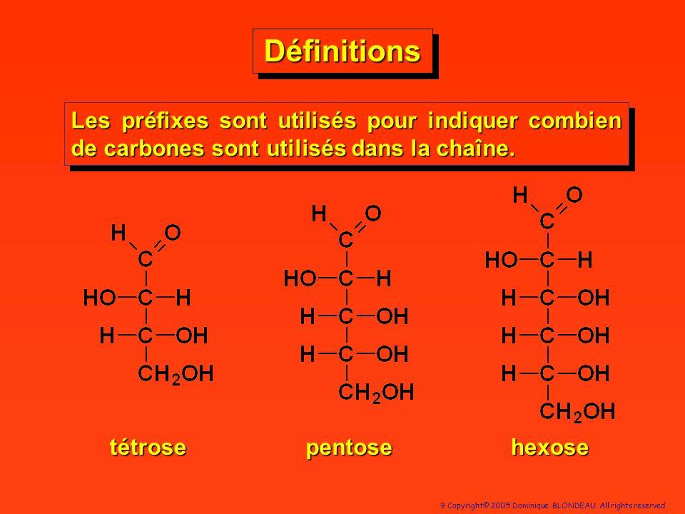 Définitions Les préfixes sont utilisés pour indiquer combien de carbones sont utilisés dans la chaîne.