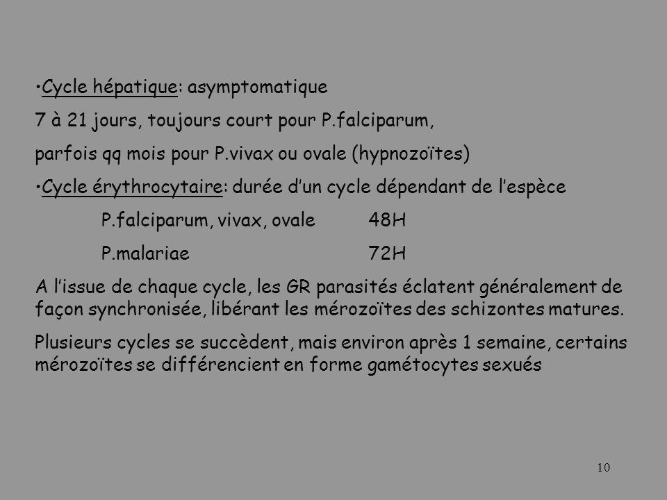 Cycle hépatique: asymptomatique