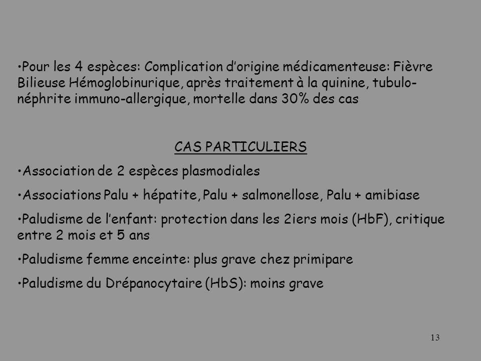 Pour les 4 espèces: Complication d'origine médicamenteuse: Fièvre Bilieuse Hémoglobinurique, après traitement à la quinine, tubulo-néphrite immuno-allergique, mortelle dans 30% des cas