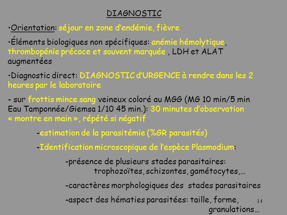 DIAGNOSTIC Orientation: séjour en zone d'endémie, fièvre.