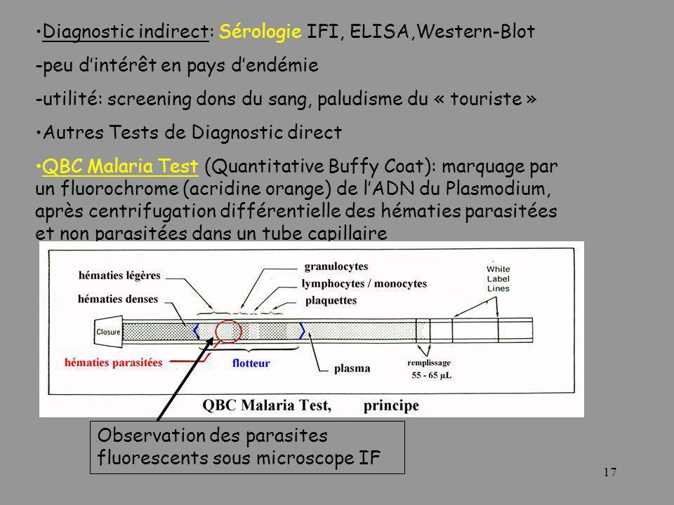 Diagnostic indirect: Sérologie IFI, ELISA,Western-Blot
