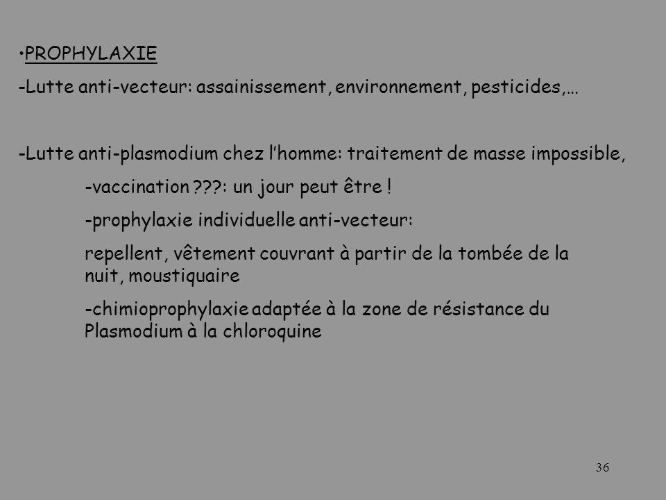 PROPHYLAXIE -Lutte anti-vecteur: assainissement, environnement, pesticides,… -Lutte anti-plasmodium chez l'homme: traitement de masse impossible,