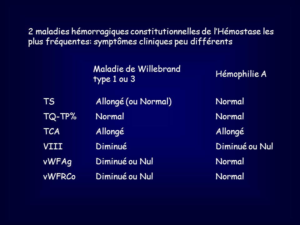 2 maladies hémorragiques constitutionnelles de l'Hémostase les plus fréquentes: symptômes cliniques peu différents