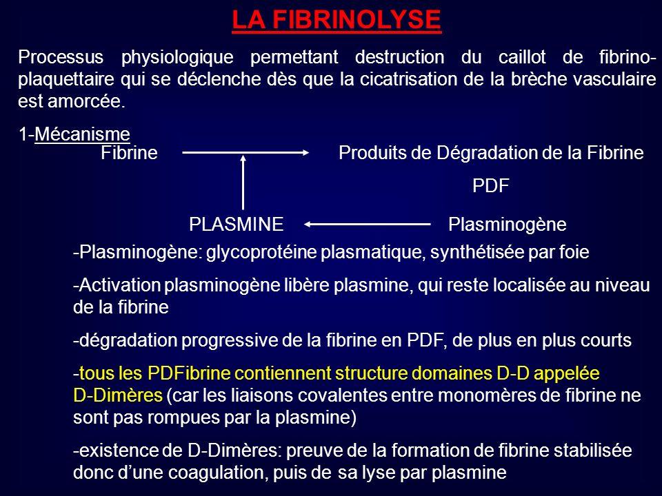Produits de Dégradation de la Fibrine