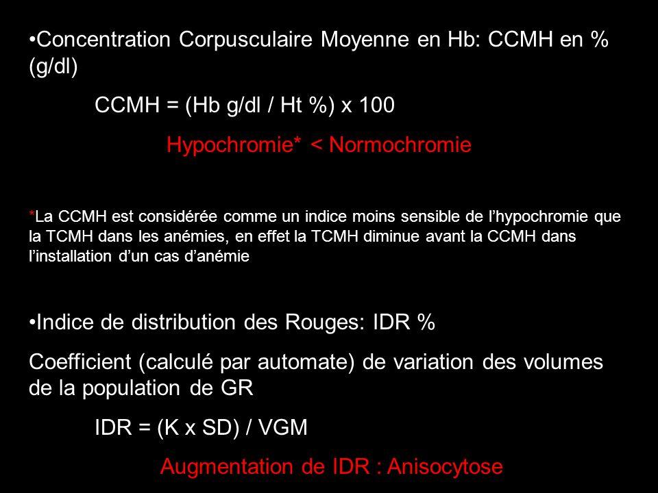 Concentration Corpusculaire Moyenne en Hb: CCMH en % (g/dl)