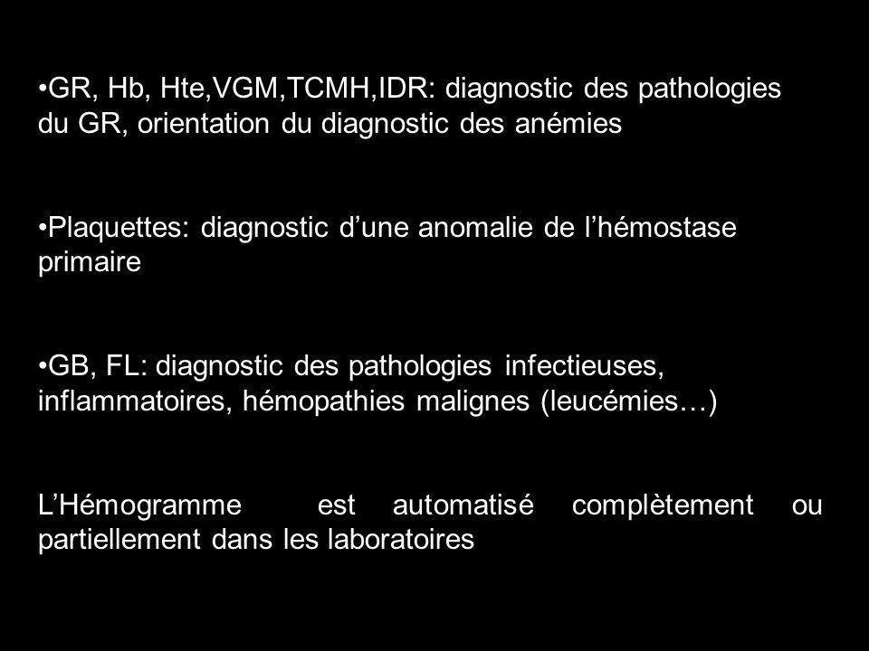 GR, Hb, Hte,VGM,TCMH,IDR: diagnostic des pathologies du GR, orientation du diagnostic des anémies