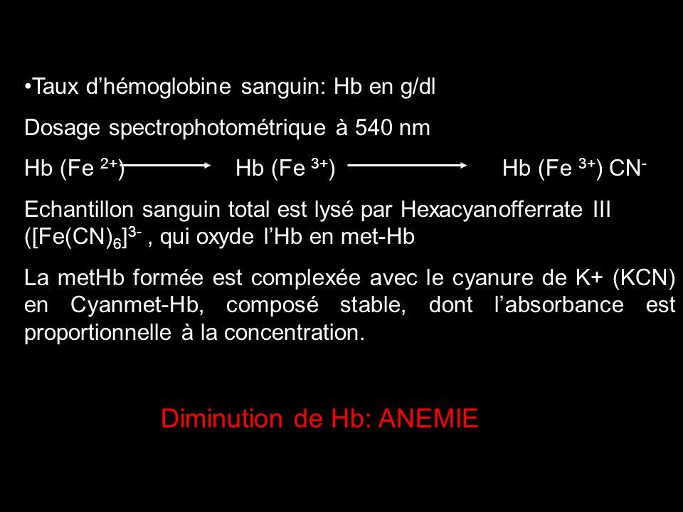 Taux d'hémoglobine sanguin: Hb en g/dl