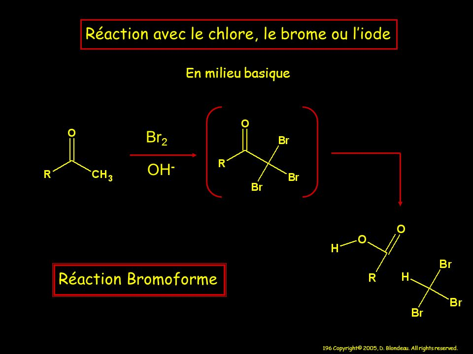 Réaction avec le chlore, le brome ou l'iode