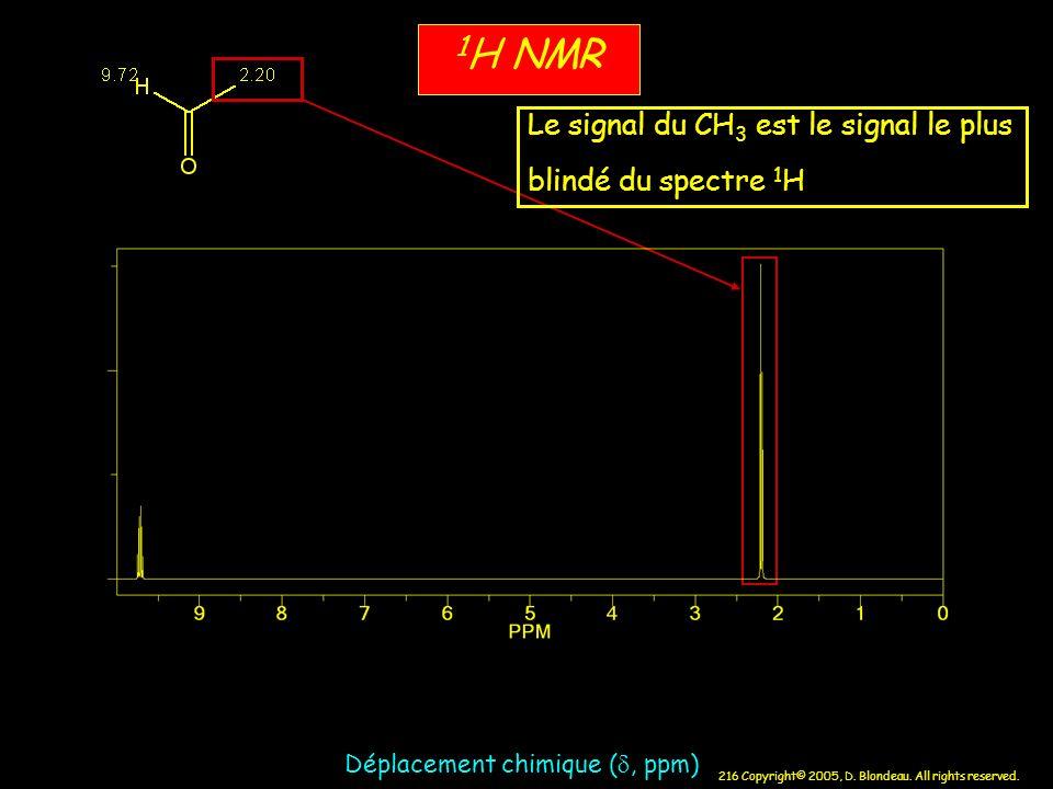 1H NMR Le signal du CH3 est le signal le plus blindé du spectre 1H