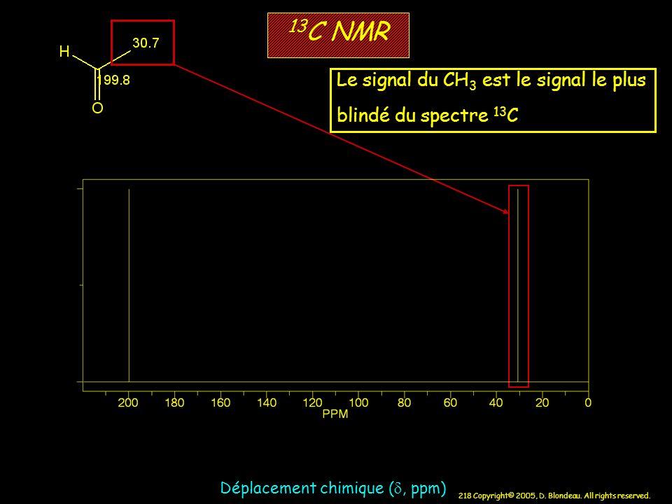 13C NMR Le signal du CH3 est le signal le plus blindé du spectre 13C