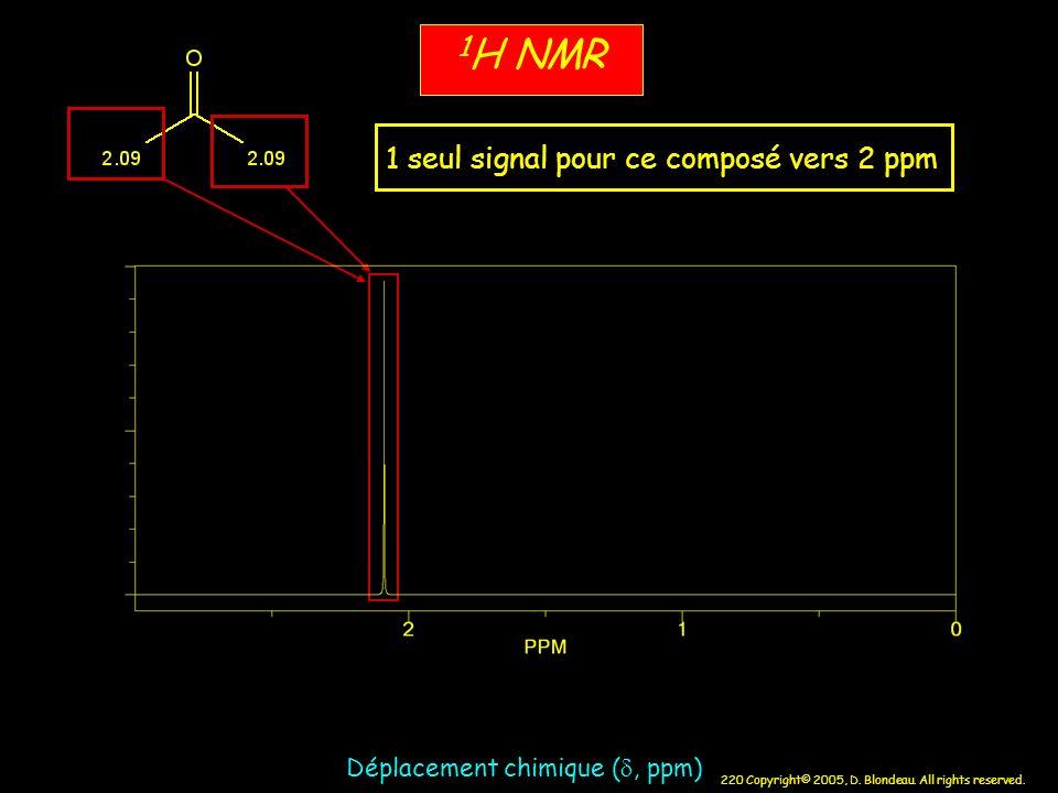 1H NMR 1 seul signal pour ce composé vers 2 ppm