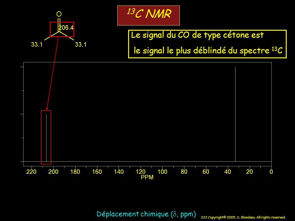 13C NMR Le signal du CO de type cétone est