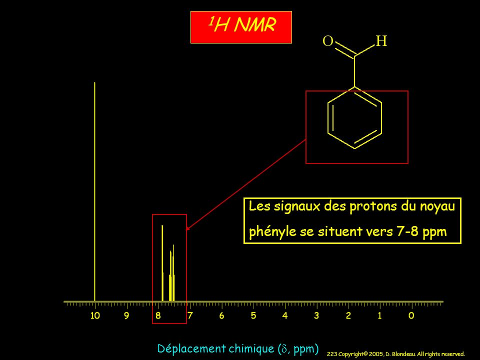 1H NMR Les signaux des protons du noyau