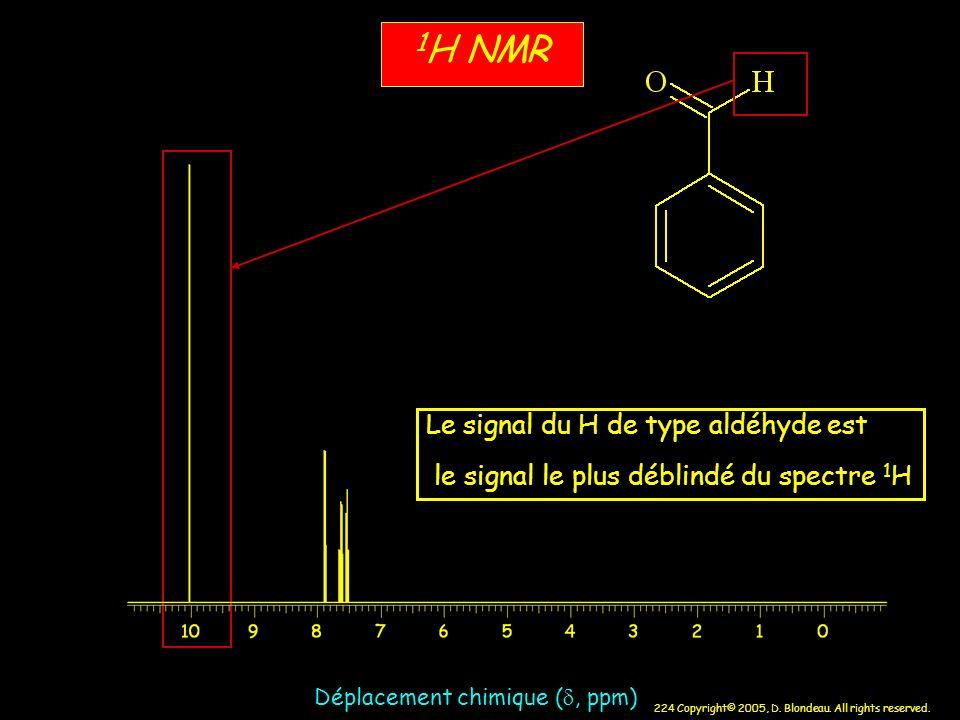 1H NMR Le signal du H de type aldéhyde est