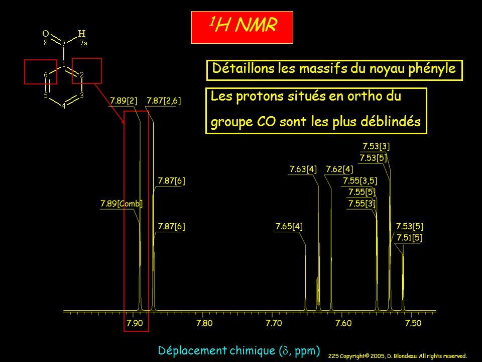 1H NMR Détaillons les massifs du noyau phényle