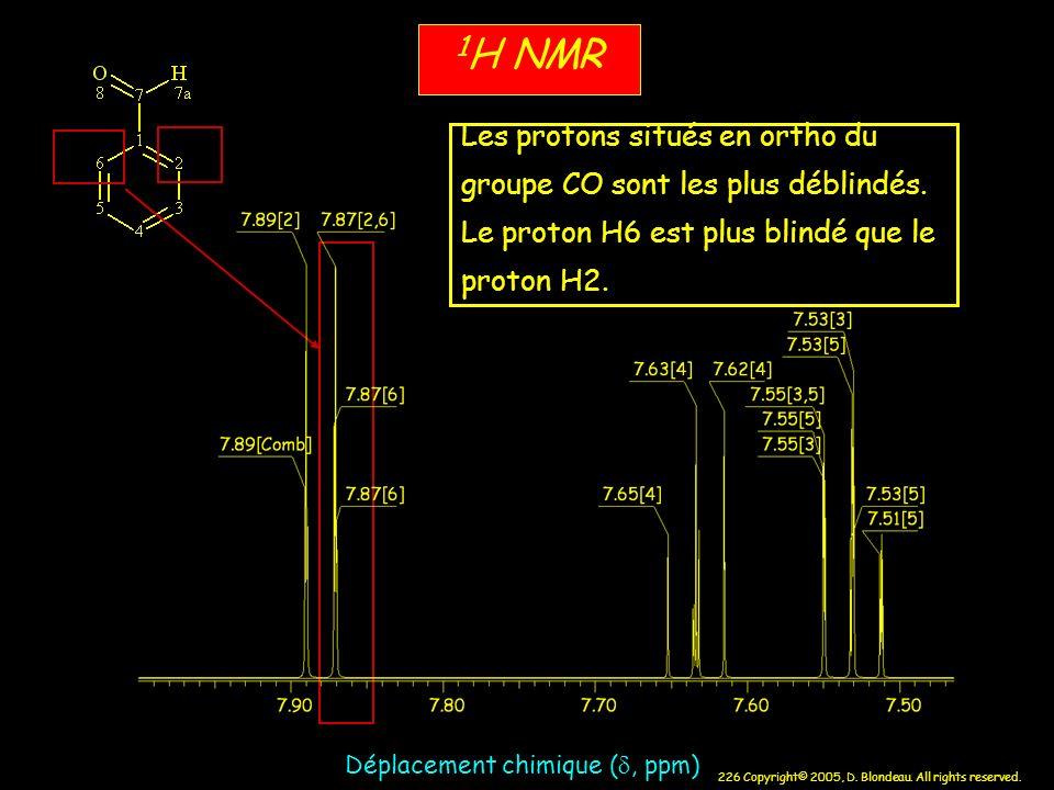 1H NMR Les protons situés en ortho du