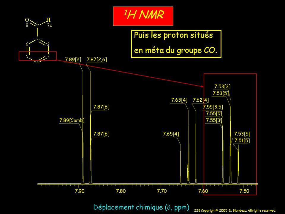 1H NMR Puis les proton situés en méta du groupe CO.